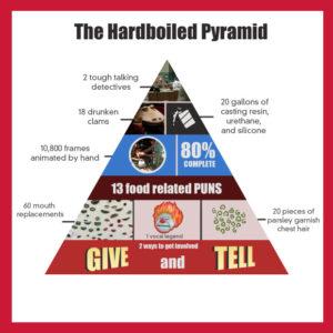 food_pyramid_qtztru hardboild Need Help Finishing Peter Sluszka's Handmade Short – Hardboild food pyramid qtztru 300x300